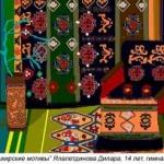 Традиционализм против национализма: башкирский вариант (часть III)